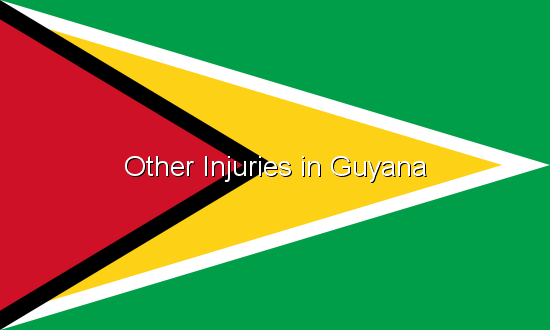 Other Injuries in Guyana