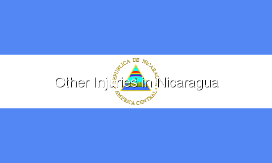 Other Injuries in Nicaragua