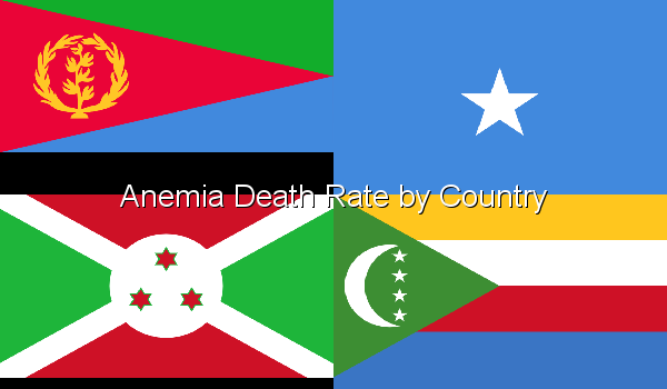 Anemia Death Rate by Country