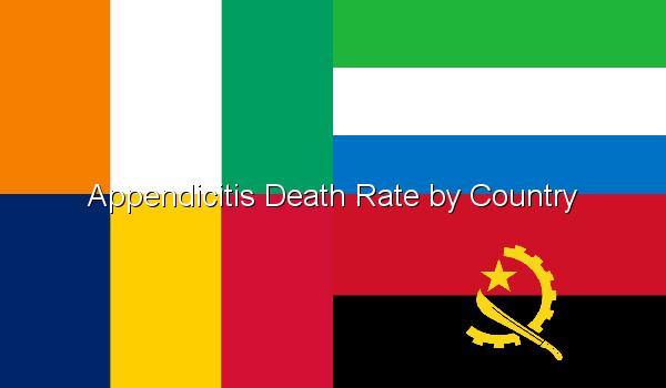 Appendicitis Death Rate by Country