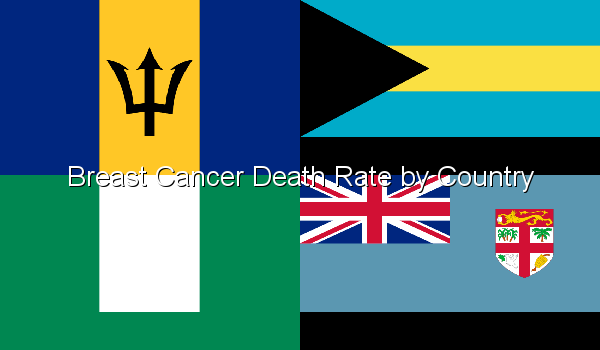 Breast Cancer Death Rate by Country