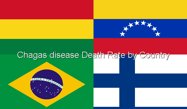 Chagas disease Death Rate by Country