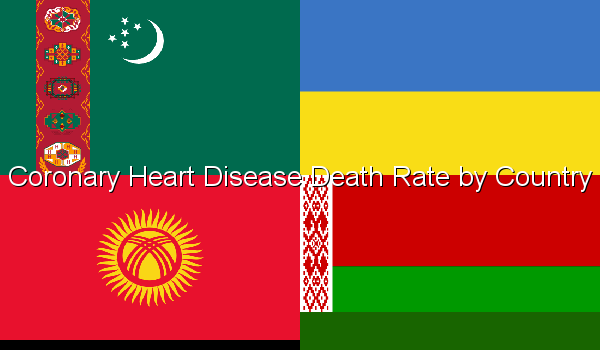 Coronary Heart Disease Death Rate by Country