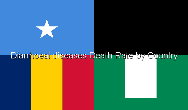Diarrhoeal diseases Death Rate by Country