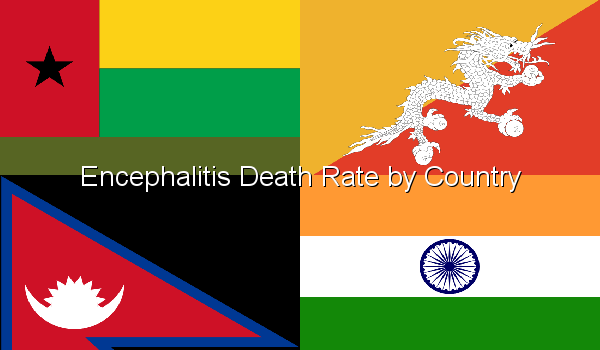 Encephalitis Death Rate by Country