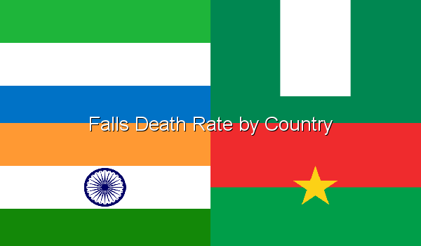 Falls Death Rate by Country