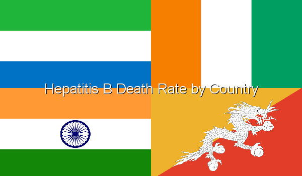 Hepatitis B Death Rate by Country
