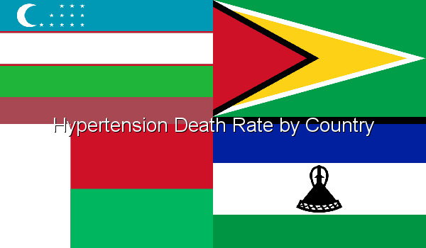 Hypertension Death Rate by Country