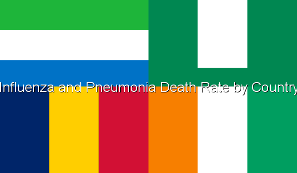 Influenza and Pneumonia Death Rate by Country