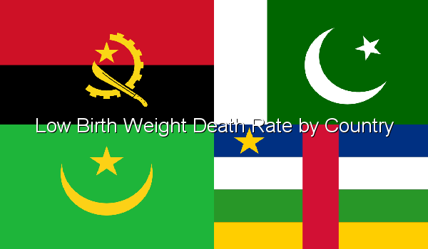 Low Birth Weight Death Rate by Country