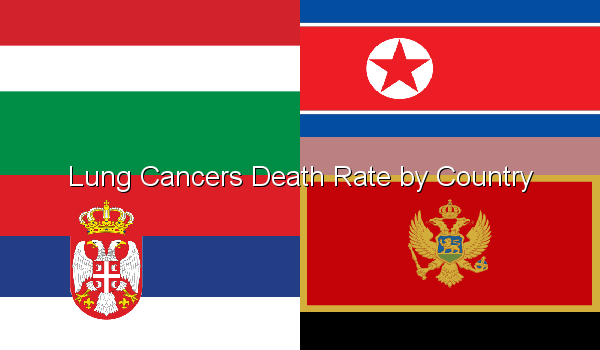 Lung Cancers Death Rate by Country