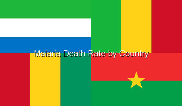 Malaria Death Rate by Country