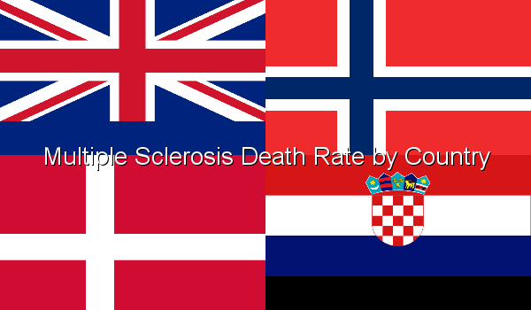 Multiple Sclerosis Death Rate by Country