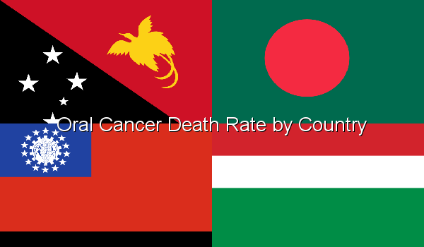 Oral Cancer Death Rate by Country