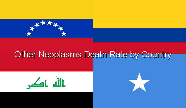 Other Neoplasms Death Rate by Country