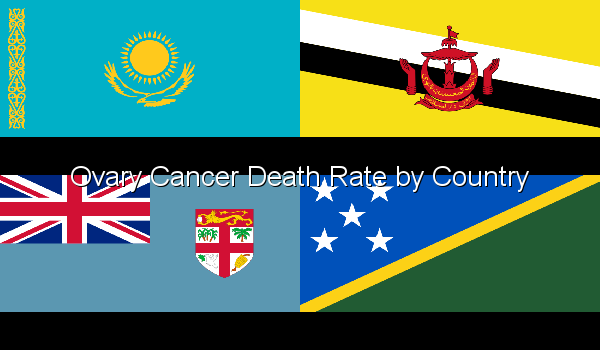 Ovary Cancer Death Rate by Country