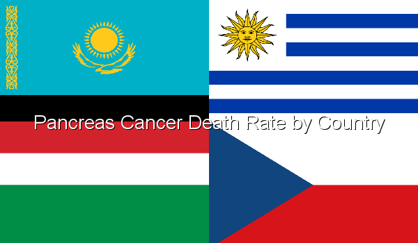 Pancreas Cancer Death Rate by Country