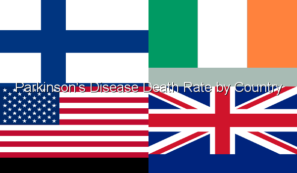 Parkinson's Disease Death Rate by Country