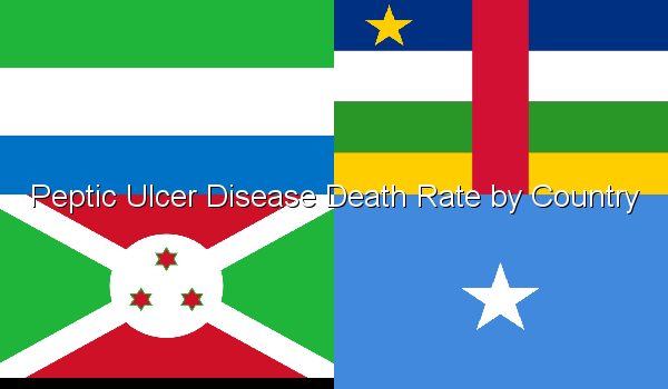 Peptic Ulcer Disease Death Rate by Country