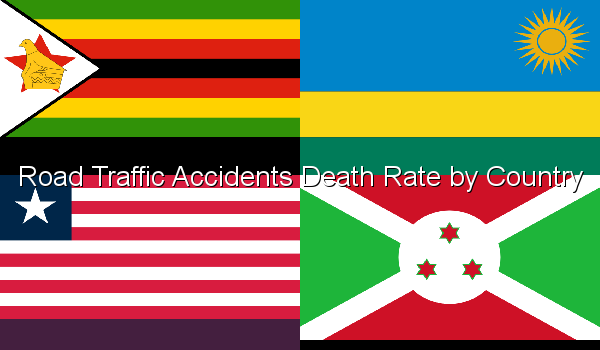 Road Traffic Accidents Death Rate by Country