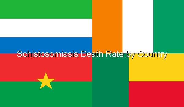 Schistosomiasis Death Rate by Country