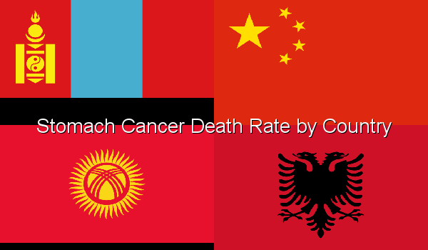 Stomach Cancer Death Rate by Country