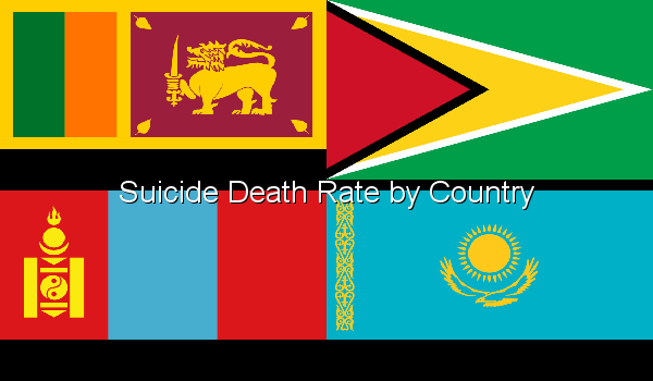 Suicide Death Rate by Country