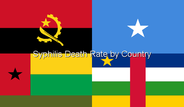 Syphilis Death Rate by Country