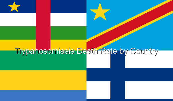 Trypanosomiasis Death Rate by Country