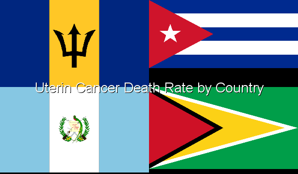 Uterin Cancer Death Rate by Country