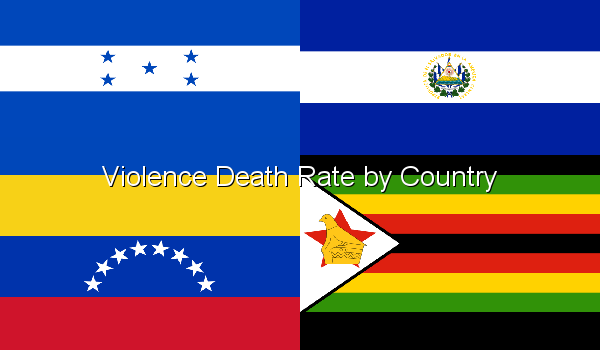 Violence Death Rate by Country