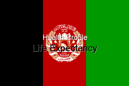 Health Profile, Life Expectancy for Afghanistan