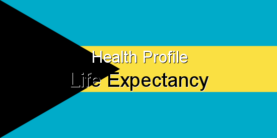 Health Profile, Life Expectancy for Bahamas
