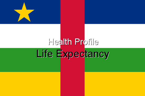 Health Profile, Life Expectancy for Central Africa