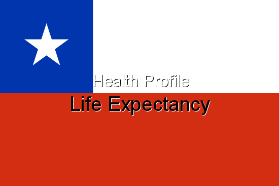 Health Profile, Life Expectancy for Chile