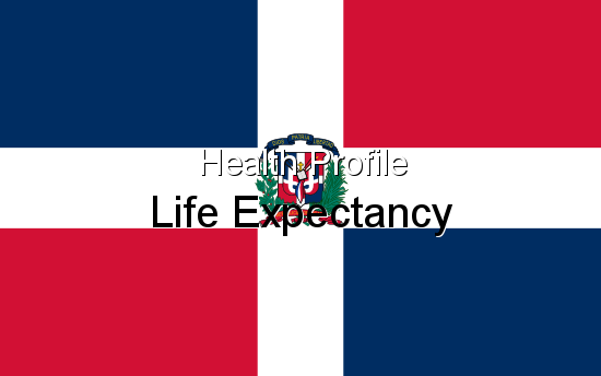 Health Profile, Life Expectancy for Dominican Rep.
