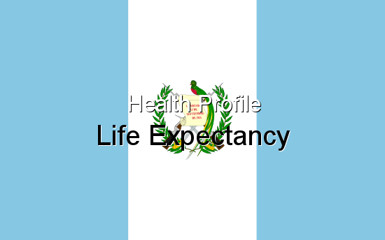 Health Profile, Life Expectancy for Guatemala