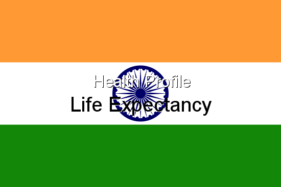 Health Profile, Life Expectancy for India