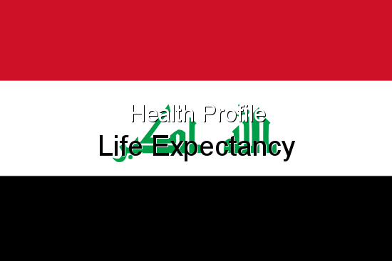 Health Profile, Life Expectancy for Iraq