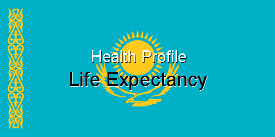 Health Profile, Life Expectancy for Kazakhstan