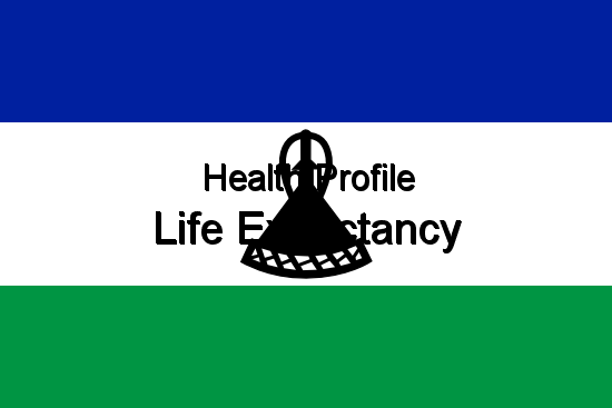 Health Profile, Life Expectancy for Lesotho