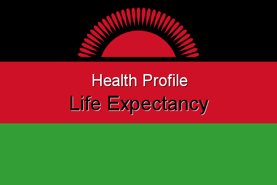 Health Profile, Life Expectancy for Malawi