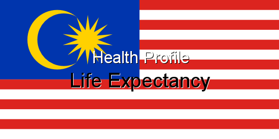 Health Profile, Life Expectancy for Malaysia