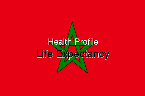 Health Profile, Life Expectancy for Morocco
