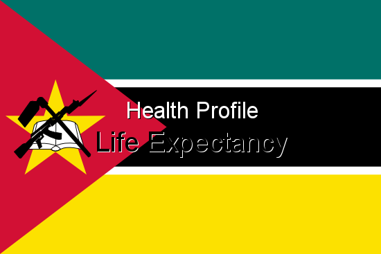 Health Profile, Life Expectancy for Mozambique