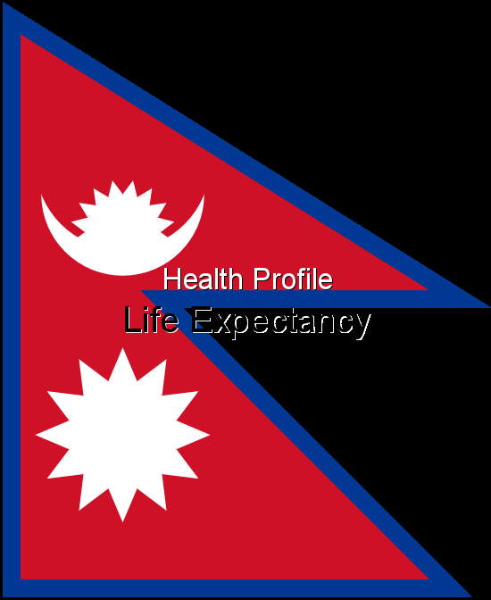 Health Profile, Life Expectancy for Nepal