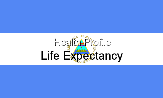 Health Profile, Life Expectancy for Nicaragua