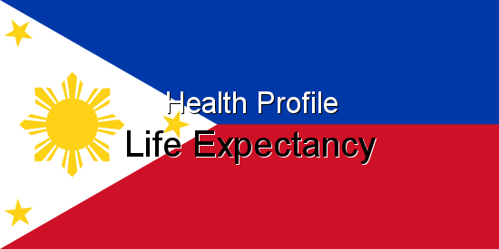 Health Profile, Life Expectancy for Philippines