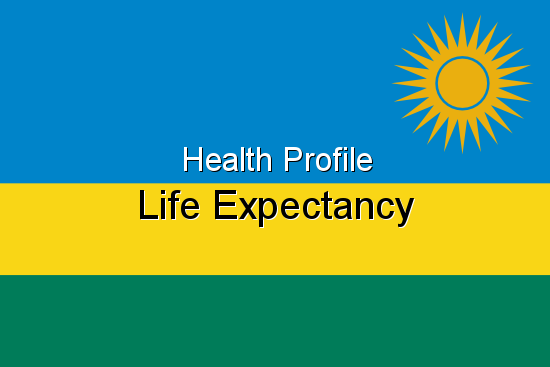 Health Profile, Life Expectancy for Rwanda