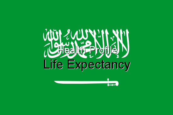 Health Profile, Life Expectancy for Saudi Arabia